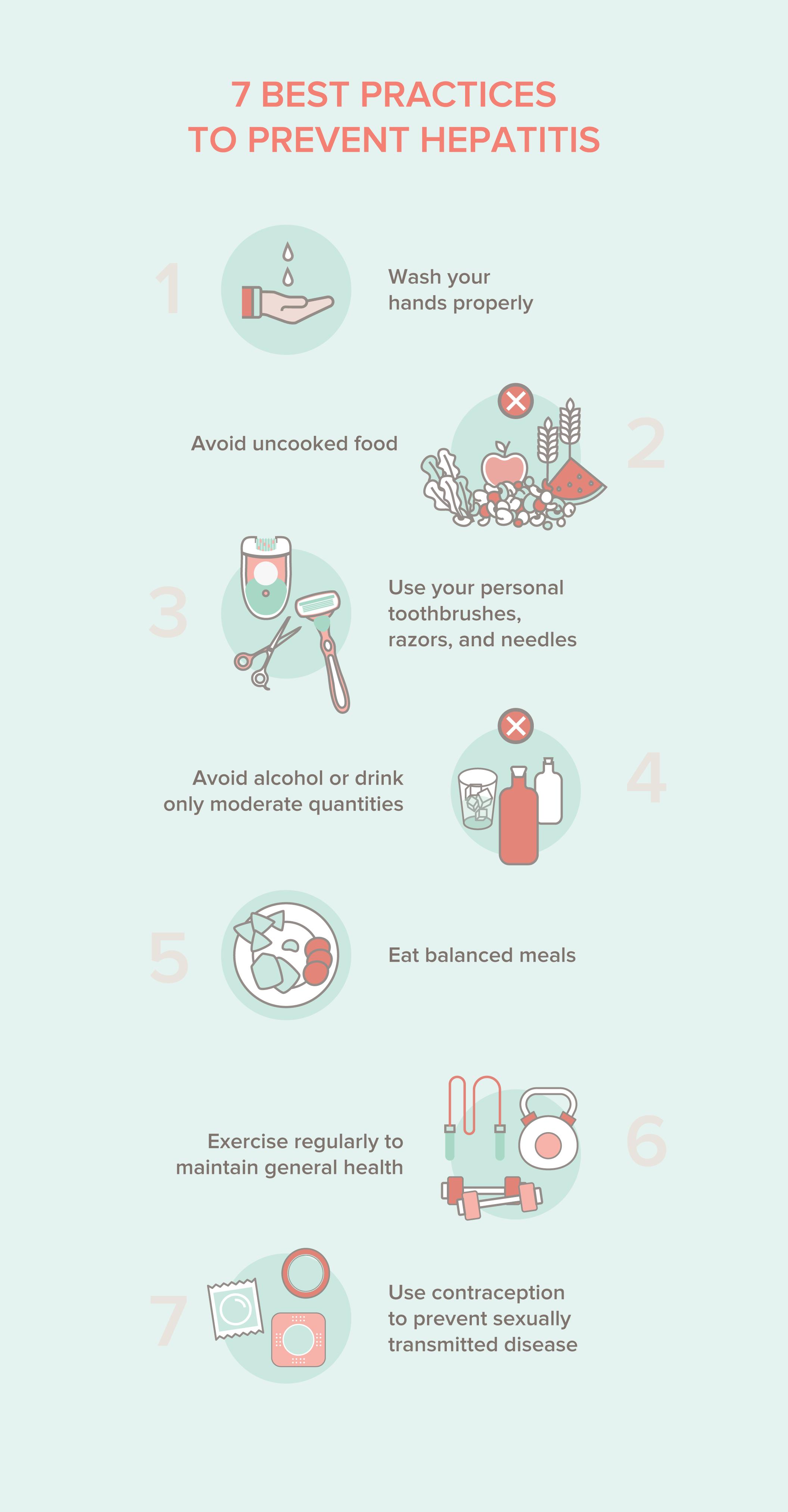 7 Best Practices to Prevent Hepatitis